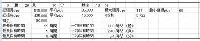 201203検証結果