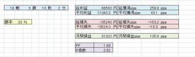 201211月月間取引結果