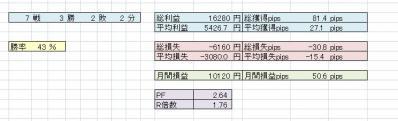 201212月間取引結果