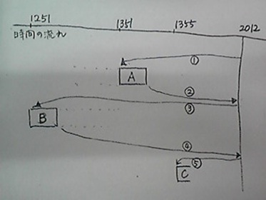 APB1.jpg