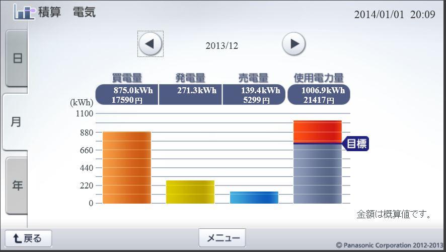 積算電気201312