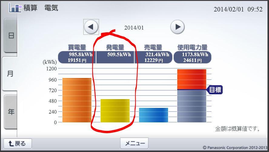 積算電気201401