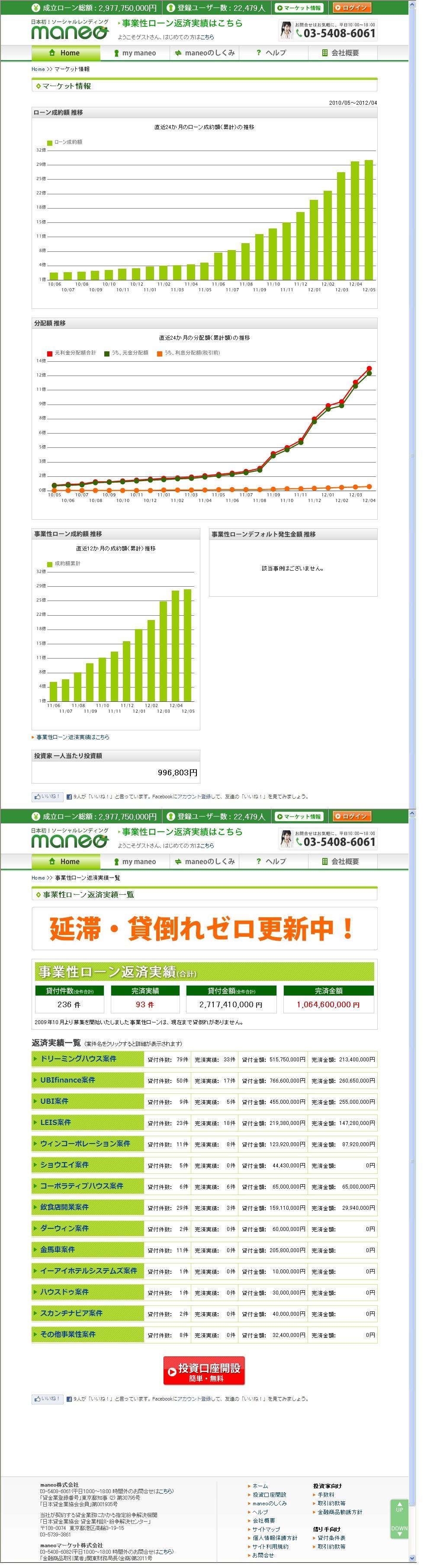 maneoマーケット情報201204