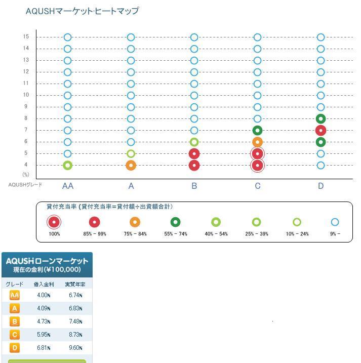 AQUSHヒートマップ20120429