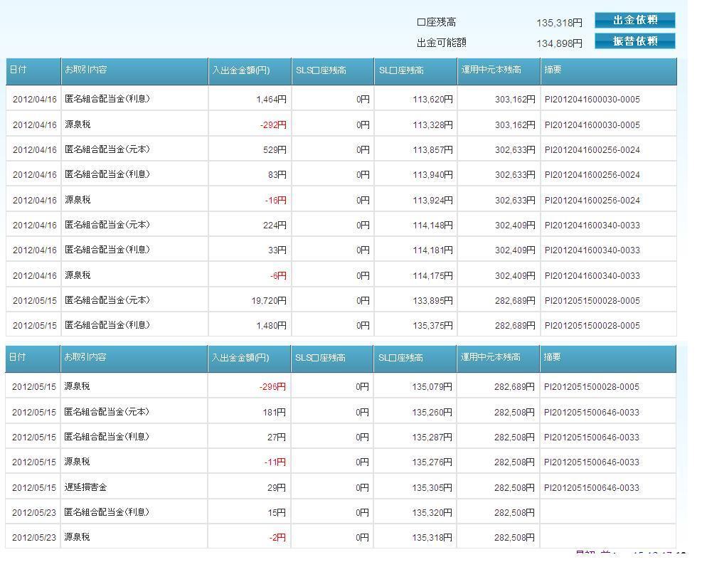 SBI口座情報20120524