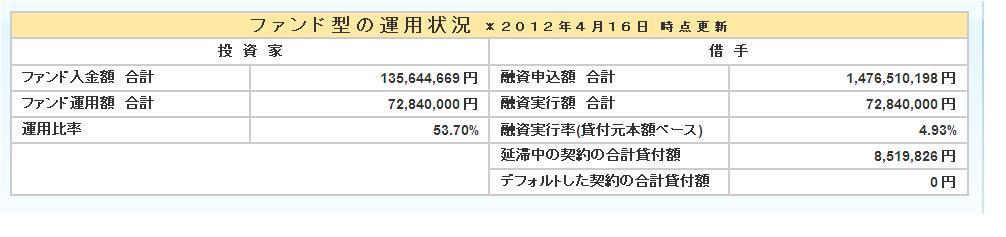 SBI返済遅延20120524
