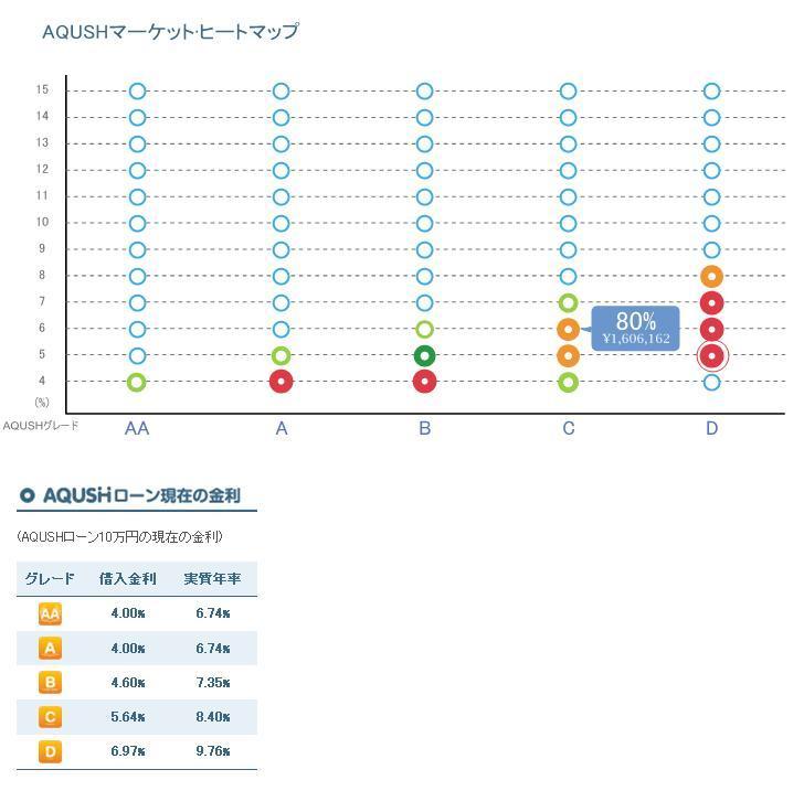 AQUSHヒートマップ20120527