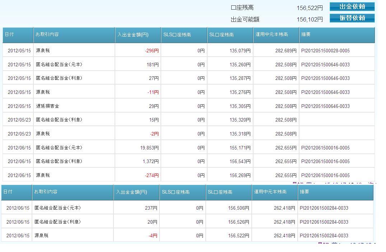 SBI口座情報20120617