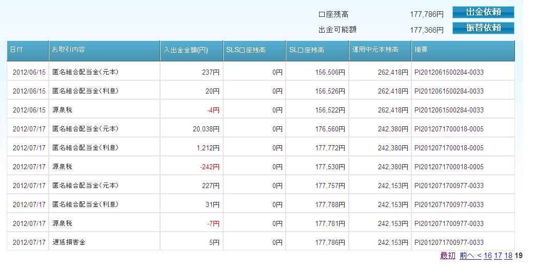 SBI口座情報20120722