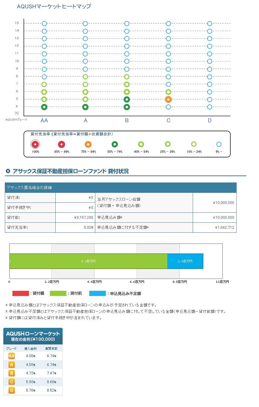 AQUSHヒートマップ20120922