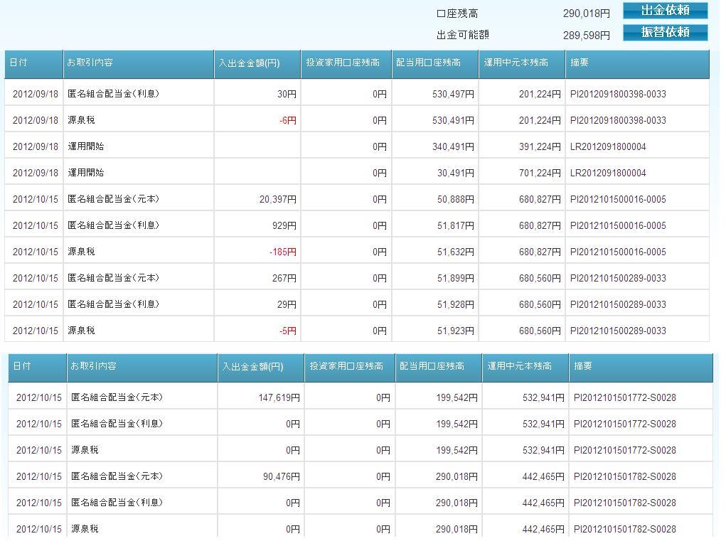 SBI口座情報20121024