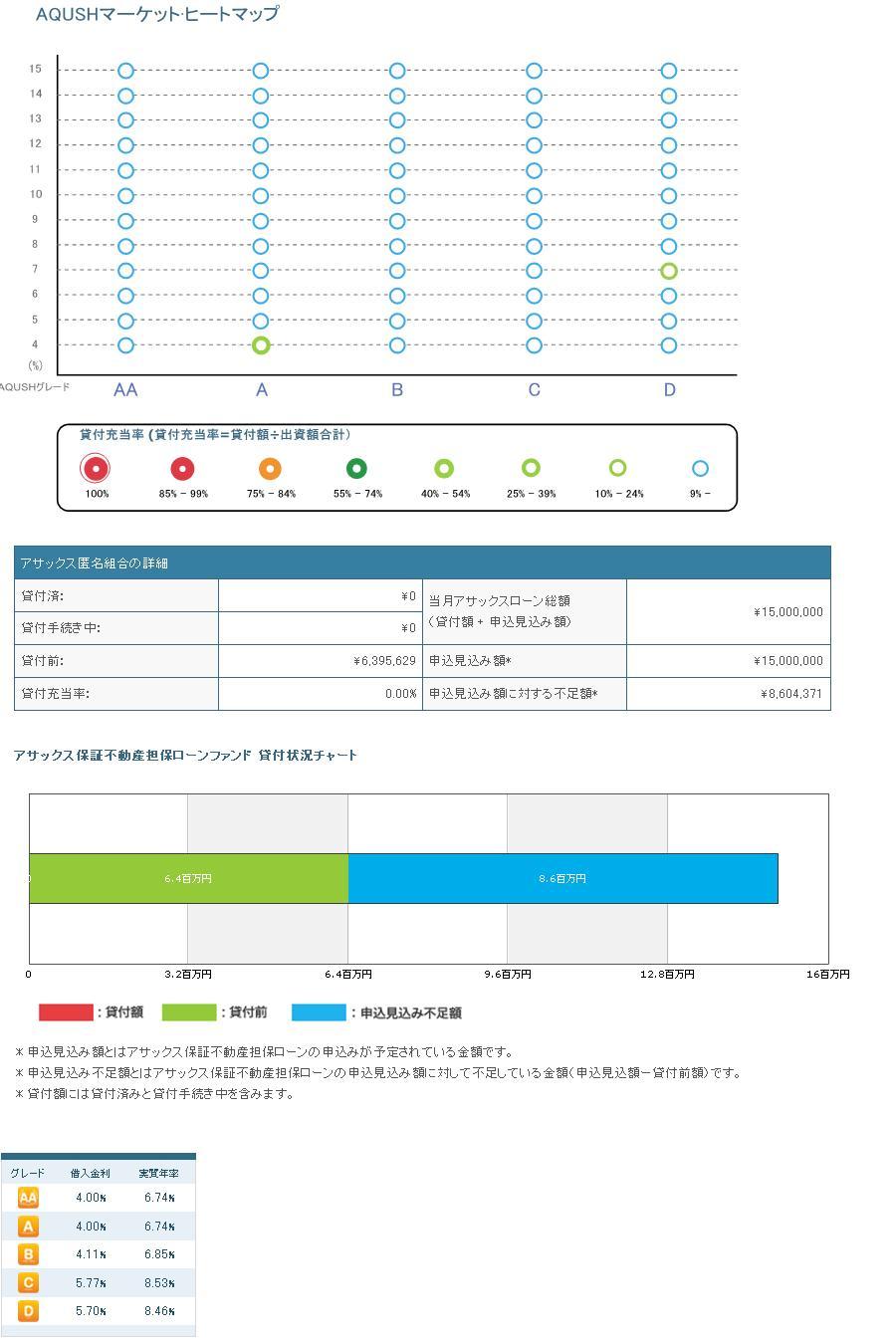 AQUSHヒートマップ20121025