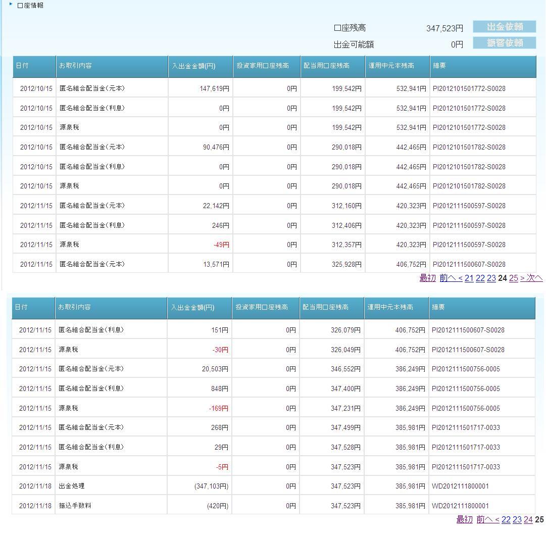 SBI口座情報20121118