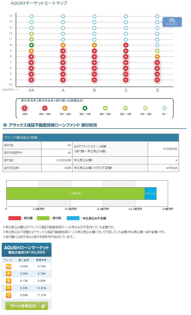 AQUSHヒートマップ20121128