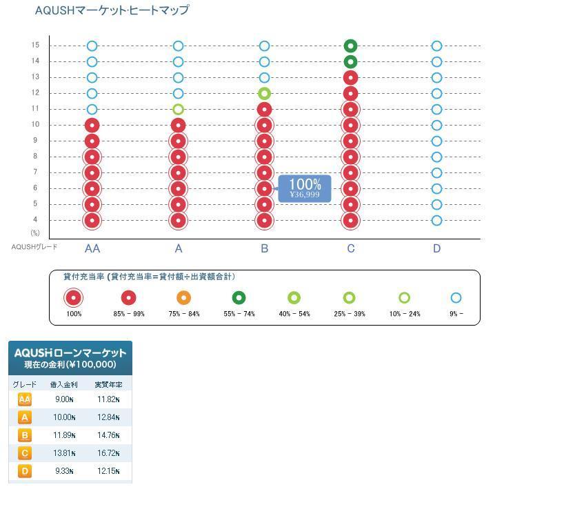 AQUSHヒートマップ20130125