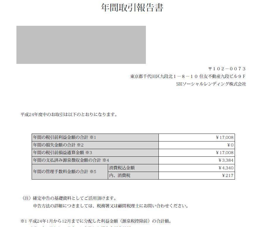 確定申告資料(SBI)