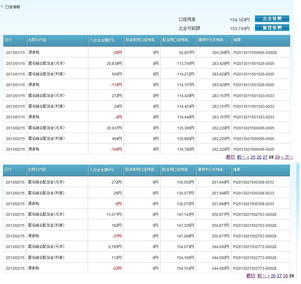 SBI口座情報20130224