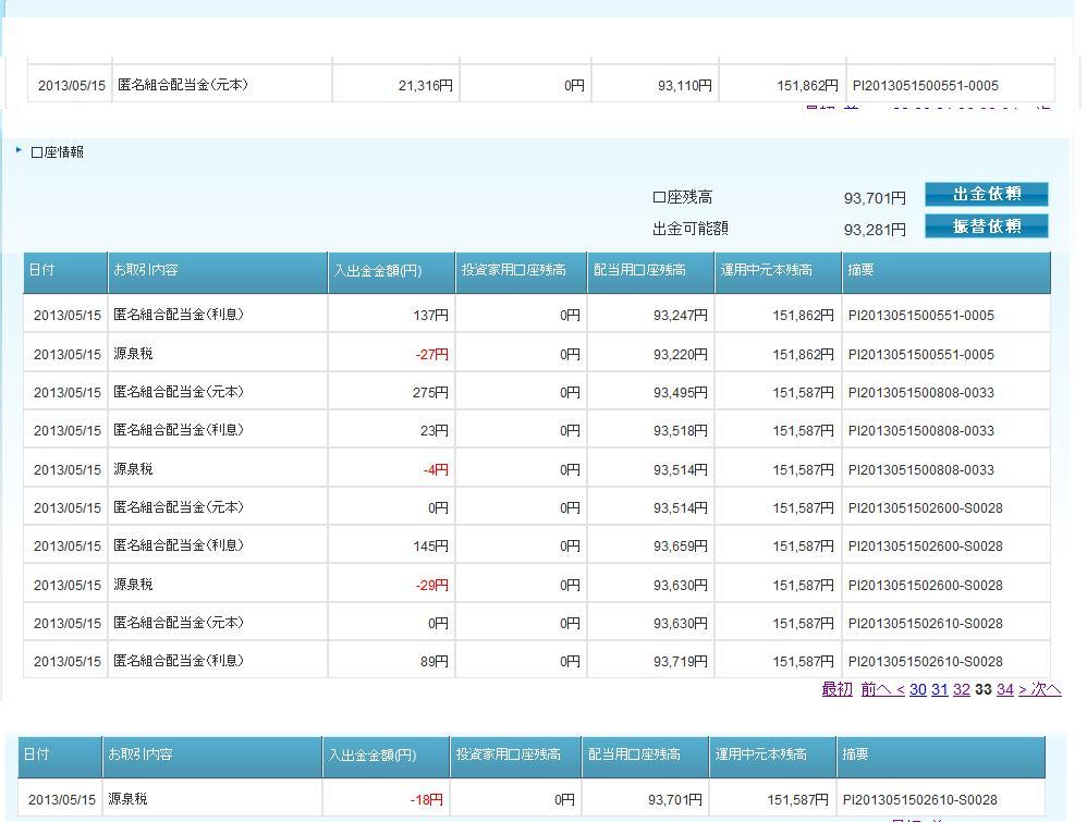 SBI口座情報20130520