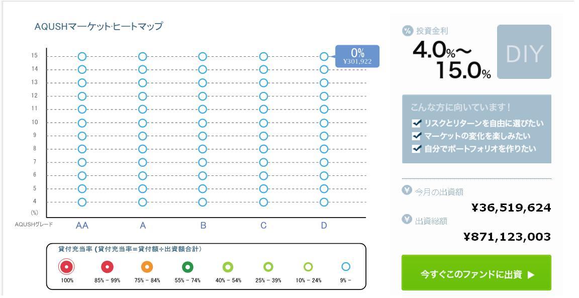 AQUSHヒートマップ20141025