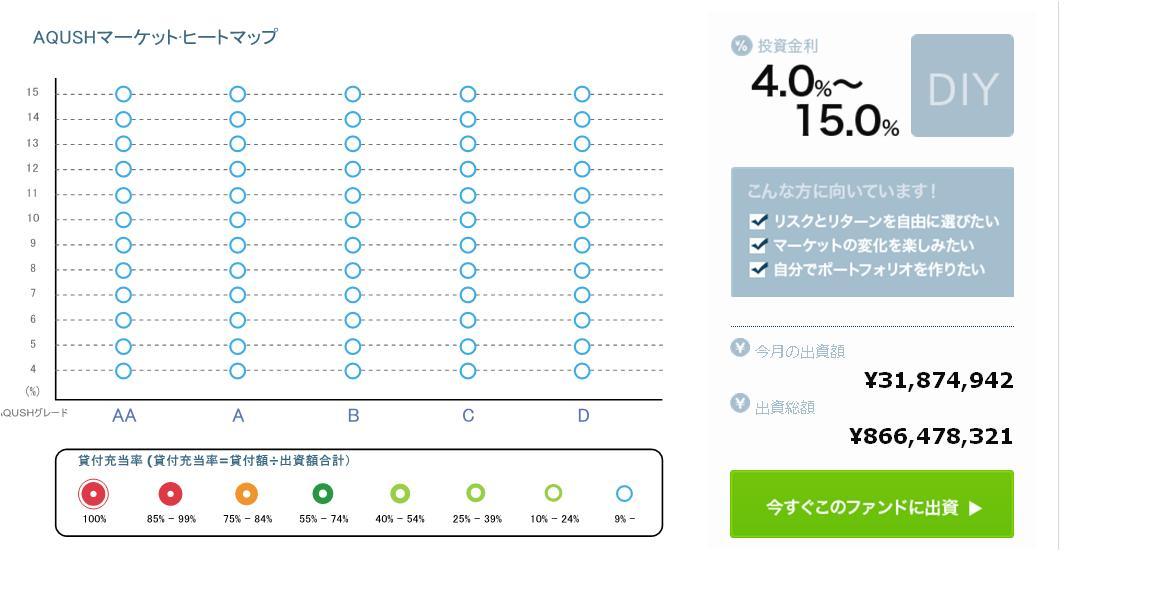 AQUSHヒートマップ20141125