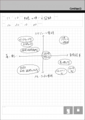 手帳の使い方図解
