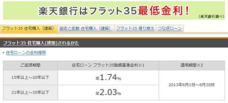 楽天銀行フラット35金利