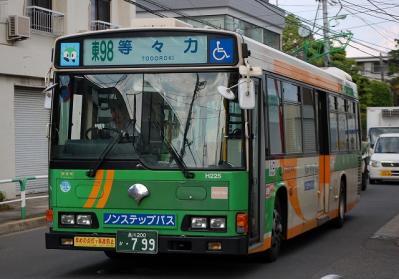 Y-H225