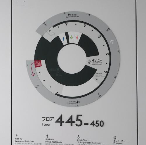 2012.07.21-30東京スカイツリーの展望回廊はどうなってる?