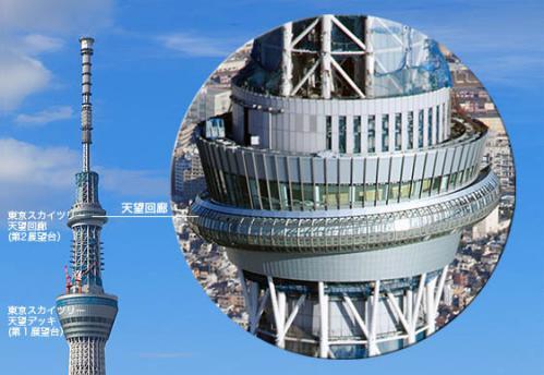 2012.07.21-32東京スカイツリーの展望回廊はどうなってる?