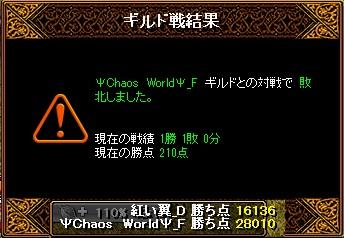 翼Gv 2月8日 VSΨChaos WorldΨ_F様