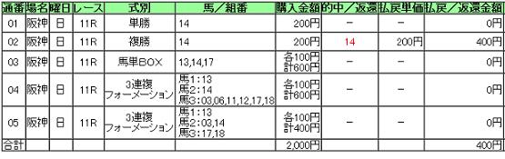 20130407回顧