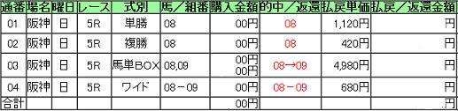 阪神20130414