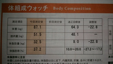 20130513体重