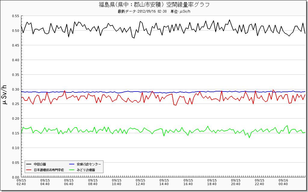 graph_mext_720305.png