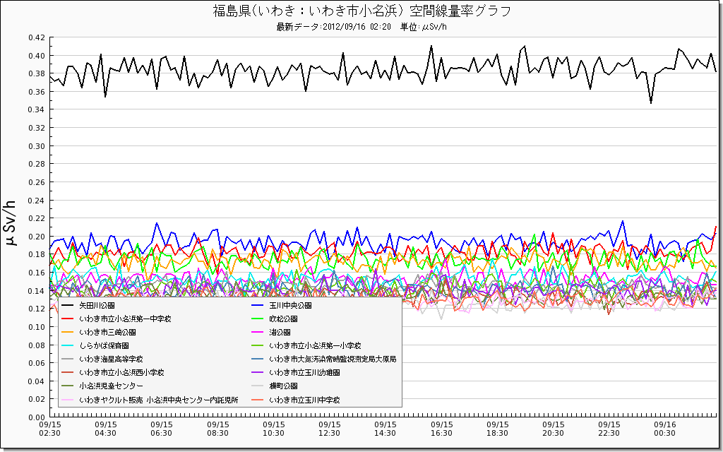 graph_mext_720420.png