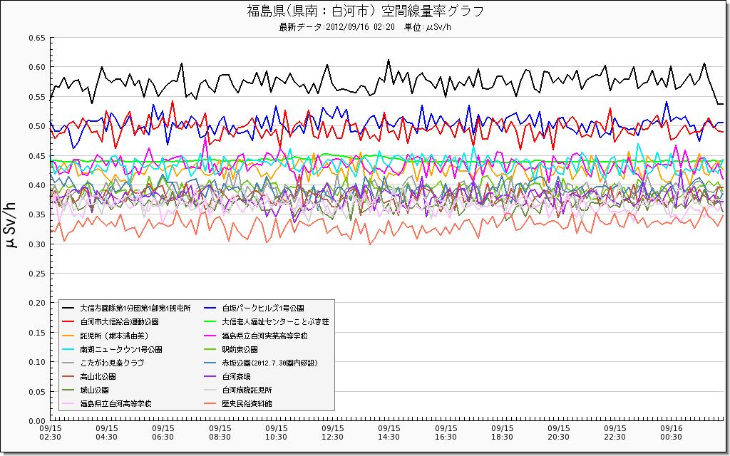 graph_mext_7205.png