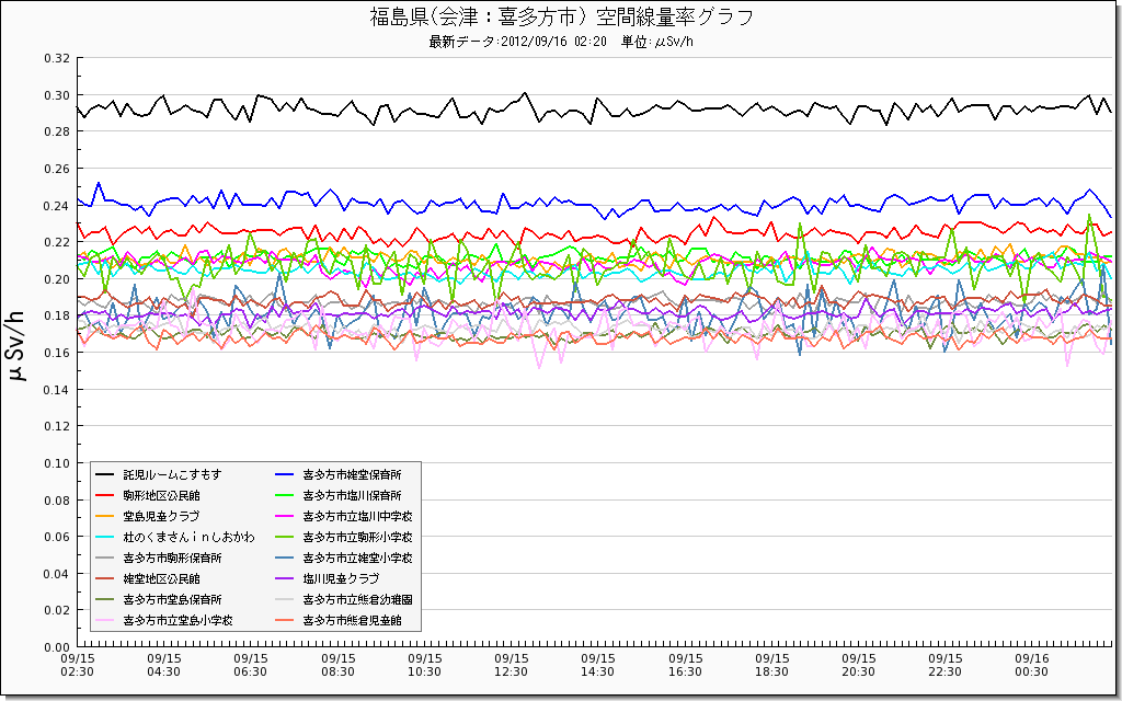 graph_mext_7208.png