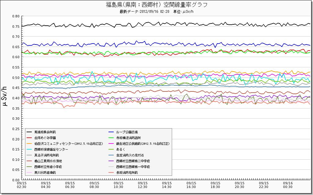 graph_mext_7461.png