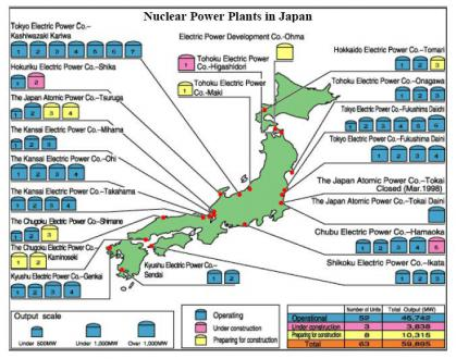 Nuke plants Japan
