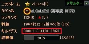 20万キル