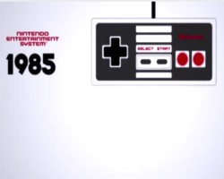 Nintendo History Motion Design 30th nov 2012