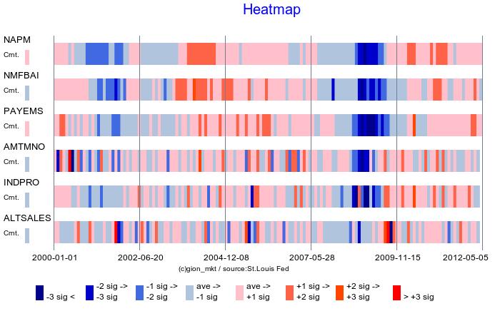 heatmap (1)