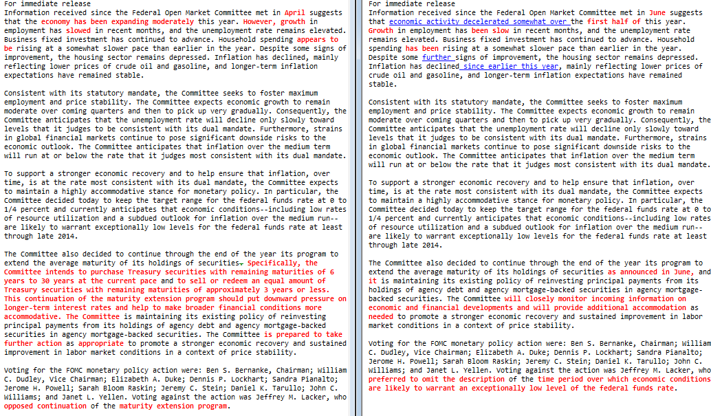 FOMCstatement20120802.png