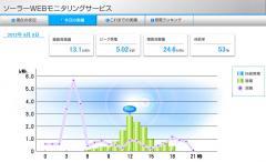 Solar_2012-6-9.jpg