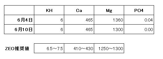Baidu IME_2012-6-11_16-56-29