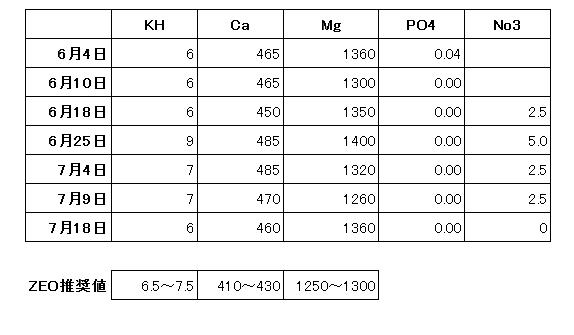 Baidu IME_2012-7-20_9-5-12