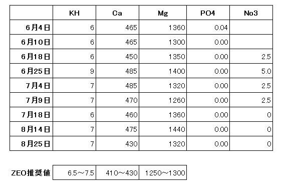 Baidu IME_2012-8-28_9-8-6