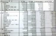 20120616fujinodai-kanrikumiai-yosan_yakuin-kyuuyo20000000yen.jpg