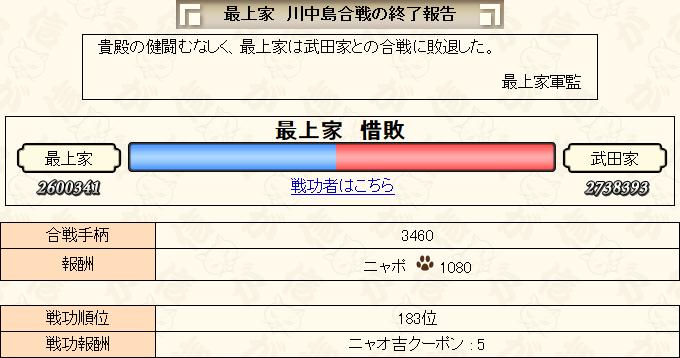 10月合戦下結果