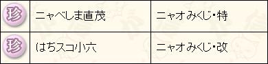 1029くじ